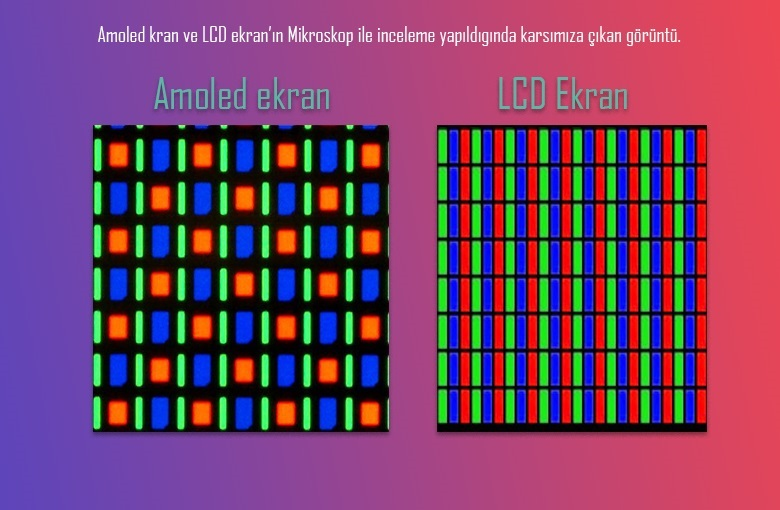AMOLED Ekran ve LCD Ekran